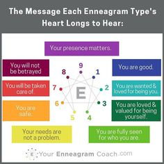 "Series Summary for ""The Message Your Heart Longs to Hear."" Each #Enneagram Type's heart longs to hear a particular message. When we were children, we strived and longed to hear this from our parents and others but it seemed to have never been said to the degree we longed for. The good news is that when we are IN Christ, we are given His righteousness. Because of this, He now says and fulfills the message we long to hear. He perfectly satisfies what is missing."