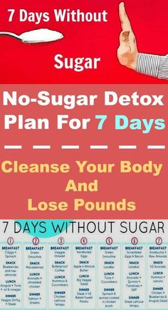 Detailed No-Sugar Detox Plan For 7 Days That Will Help You Cleanse Your Body And Lose Pounds
