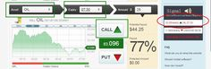 Signals from FX77: Buy CALL option on OIL near 63.05 at the exprie time 7:30 GMT http://www.fx77.com/?lang=en&lrx