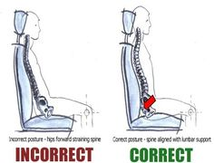 Correct sitting posture with lumbar support
