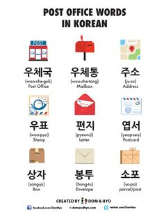 Study and learn basic Korean words with us in a fun way using graphics and comics. Also learn about Korean culture and places to visit. Learn Basic Korean, How To Speak Korean, Korean Verbs, Korean Phrases, Korean Words Learning, Korean Language Learning, Learn Hangul, Korean Writing, Korean Lessons