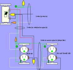 pigtails ensure continuous power downstream if faulty receptacle or electrical wall outlet wiring diagram  electrical outlet wiring diagram wiring a switched outlet wiring diagram electrical online www electrical online com