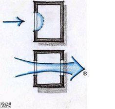 Air Ventilation, Presentation, Symbols, Letters, 2d, Log Projects, Arquitetura, Letter, Lettering