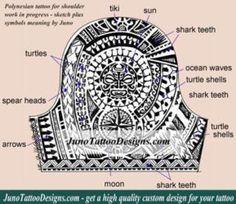 polynesian tattoo symbols meaning arm by JunoTattooDesigns #maoritattoos