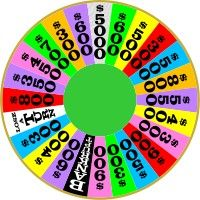 Wheel of Fortune Bible Review Game