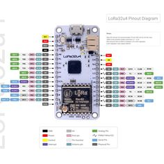 26 Best Lora images in 2019 | Amazon electronics, Blenders