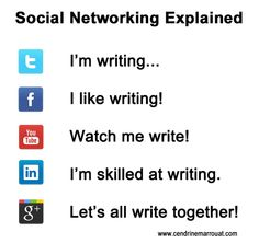 Social Media explained in simple terms. There were a few different variations of this, but this one seemed the most appropriate! :)