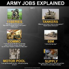 Army Jobs Explained part 1