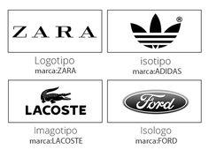 Hablando con propiedad: https://www.somoswaka.com/blog/2015/03/diferencias-entre-logotipo-imagotipo-isotipo-e-isologo/