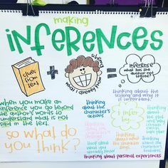 Inferences {Anchor Chart} | Amy Groesbeck