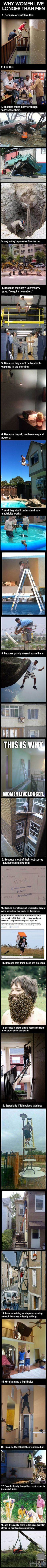 Why women live longer than men link!!!