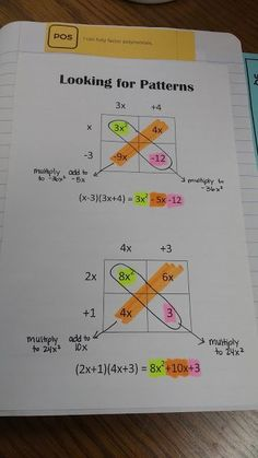 INB Pages for Algebra 1 Unit on Polynomials | Math = Love | Bloglovin'