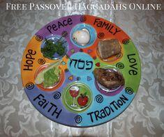 seder plate for rosh hashanah