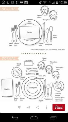 Informal & Formal place settings :: How to Set a Dining Table w/ Girl - Lisa M. Smith - Interior Design Factory, Ltd. Proper way to set a table. Dresser La Table, Dining Etiquette, Etiquette Dinner, Table Setting Etiquette, Etiquette And Manners, Wedding Etiquette, Dessert Spoons, Dessert Plates, Budget Planer
