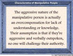 Aggressive Nature/compensation/ignorance