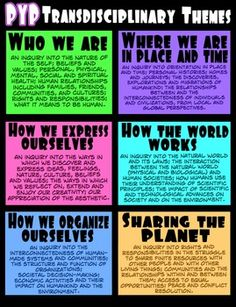 IB PYP PRINTABLES 3 FOR 1: TRANSDISCIPLINARY THEMES, SKILLS, ATTITUDES - TeachersPayTeachers.com