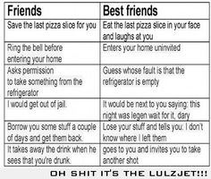 Scratch the last one and you pretty much have us hahaha especially the entering and not knocking lol Best Friend Vs Friend, Love My Best Friend, Best Friends Funny, Friend Memes, Best Friend Quotes, Best Friends Forever, Real Friends, Laugh At Yourself, How I Met Your Mother