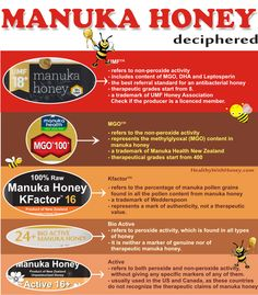 Manuka honey comes with different grades, from different producers. Here are what they all mean. I recommend buying UMF honey. But first check to see if the seller is not a fraud. This market is full of them.