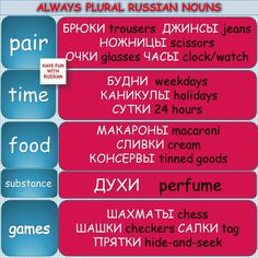 The second part of the pictures for easy learning Russian grammar in fun way. How To Speak Russian, Learn Russian, Spanish Lessons, Learning Spanish, Class Tools, Grammar Tips, Alphabet Songs, Language Study, Russian Language