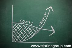 El método de cálculo de costos es aplicable cuando los bienes o servicios son resultado de las operaciones regulares o repetitivas. Sixtina Consulting Group ofrece servicio a nuestros clientes mejora la gestión para seguir siendo competitivos o para estar constantemente. Para más detalles visite nuestro sitio web