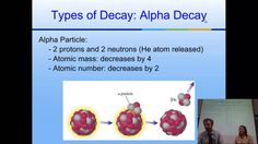 Types of Decay