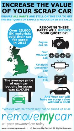 We're offering advice on how you can earn the most money for your scrap car.