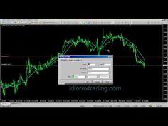sistem trading sederhana menggunakan moving average