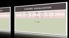 Statistics 101: Understanding Z-scores