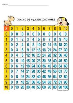 good for gman Kids Math Worksheets, Math Activities, Math For Kids, Fun Math, Kids Art Class, Primary Maths, Kids Study, Early Math, Teaching Aids