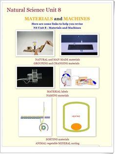 """Unidad 8 de Natural Science de 3º de Primaria: """"Materials and machines"""""""