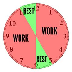 The Pomodoro Technique starts with a 25-minute interval of single-task work. You write down the task you are working on in a to-do list, sta...