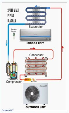 New Wiring Diagram Ac Sharp Inverter - Aire acondicionado auto - Geothermal Energy Ac Wiring, Home Electrical Wiring, Electrical Circuit Diagram, Electrical Projects, Electrical Installation, Residential Electrical, Audio Installation, Hvac Air Conditioning, Refrigeration And Air Conditioning