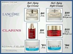 Price comparison for Rodan and Fields Treat your skin.. Order yours today and…