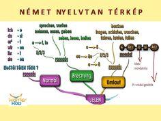 Thing 1, Learn English, German, Map, Learning, Languages, Kindergarten, German Grammar, German Language Learning