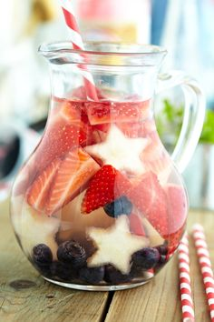 Fourth of July Drink Ideas: Sangria, Cocktails, Martinis & Frozen Drinks
