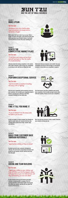 "Sun Tzu and The Art of Startups [Infographic] - Quotes from the book ""Art of War"" applied to modern day startup practices Inbound Marketing, Marketing Digital, Business Marketing, Business Analyst, Affiliate Marketing, Media Marketing, Business Management, Business Planning, Business Tips"