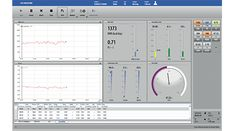 Standard dashboard for real time view of test in ICU setting