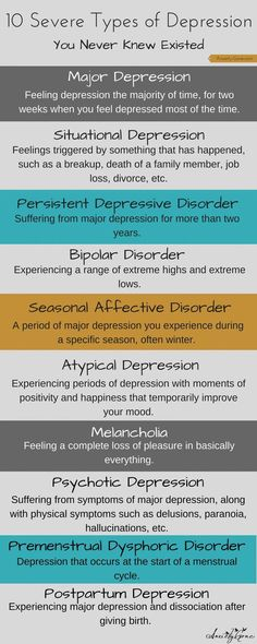 Severe Types of Depression You Never Knew Existed Quick breakdown of depression. Find out move on Anxiety Gone.Quick breakdown of depression. Find out move on Anxiety Gone. Causes Of Depression, Depression Help, Depression Treatment, Signs Of Depression, Psychotic Depression, Fighting Depression, Stress, Mental Health, Tips