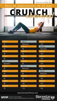 reto abdominales 30 dias