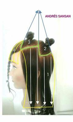 Layered Haircuts For Medium Hair, Medium Hair Cuts, Medium Hair Styles, Short Hair Styles, Hair Cutting Techniques, Hair Color Techniques, Hair Cut Guide, Haircut Tip, Hair Scalp
