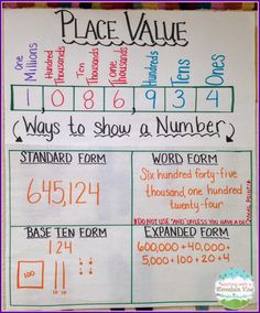 Ideas and resources for math instruction
