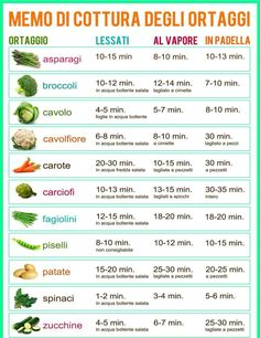 A very useful realized by Il Calendario dell' .- Una utilissima realizzata da Il Calendario dell'Orto per ottenere s… A very useful one made by The Calendar of the Garden to always get the perfect cooking of ours - Healthy Tips, Healthy Eating, Healthy Recipes, Healthy Food, Cooking Tips, Cooking Recipes, Le Diner, Food Humor, Calories