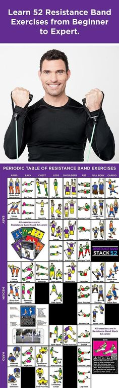 A sweet combination of 52 resistance band exercises that go from beginner to expert!