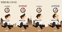 하루 평균 '9시간 26분' 근무… 韓근로자가 위험하다 [인포그래픽] | 비주얼다이브