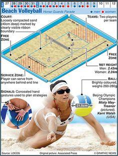 Olympicsgraphicsballgames: OLYMPICS 2012: Beach Volleyball