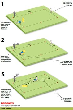 Twice the tackler Soccer Supplies, Rugby Time, Rugby Workout, Rugby Drills, Rugby Quotes, Rugby Coaching, Rugby Training, Rugby League, Football