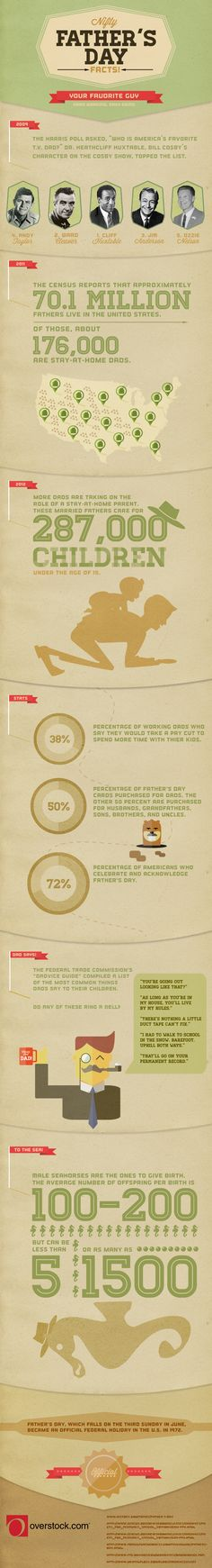 Nifty Father's Day Facts: a Father's Day Infographic from Overstock.com