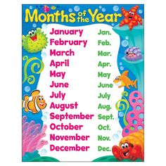 Set the stage for learning the months of the year and their abbreviations with Sea Buddies. Extra value on back: reproducibles and activities. Durable and sturdy. x classroom size. Coordinates with Sea Buddies Collection. Online Craft Store, Craft Stores, K12 School, Teaching Supplies, School Supplies, Classroom Decor Themes, Sea Theme, Parents As Teachers, Ocean Themes