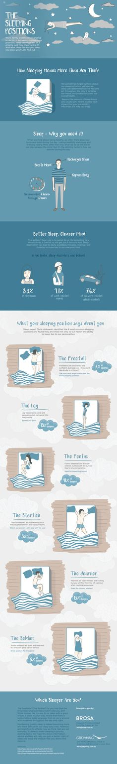 Great Infographic on the benefits of sleep and best sleeping positions.