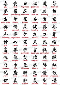 Meaningful Tattoos Ideas – tattoo ideas – Chinese symbols regardless of being mainstream, i want a chinese … Chinese Symbol Tattoos, Japanese Tattoo Symbols, Japanese Symbol, Japanese Kanji, Chinese Symbols, Japanese Words, Chinese Writing Tattoos, Japanese Tattoo Words, Small Japanese Tattoo